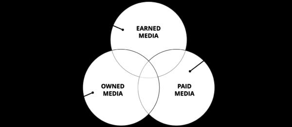 Digital markedsføringsstrategi